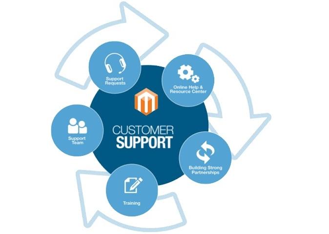 Dịch vụ trợ giúp CNTT (IT Helpdesk service)